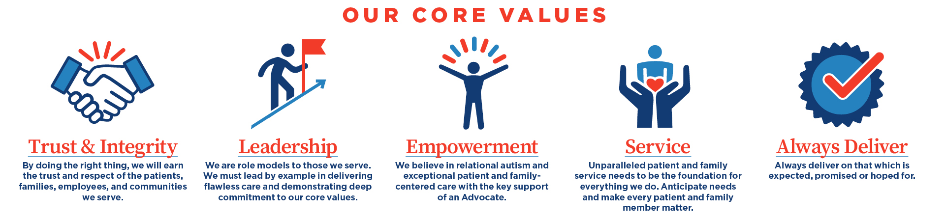 Autism FIRST Core Values Infographic